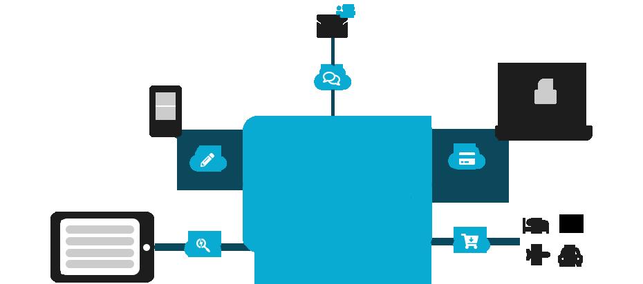 Sites internet sur-mesure et la réalisation de votre projet e-travel avec SpeedMedia Services